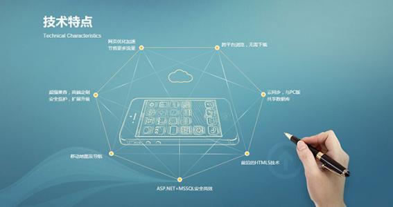 网站导航系统交互设计