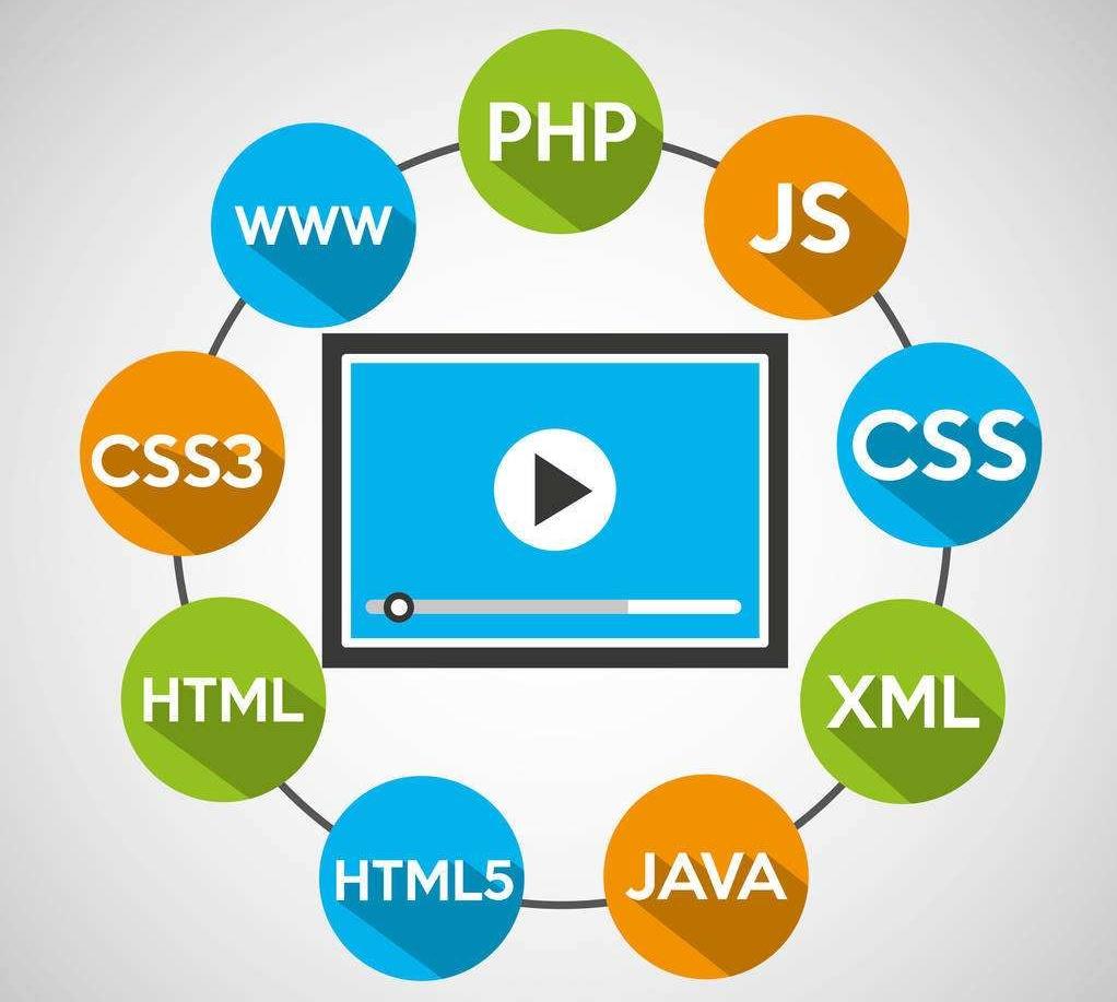 网站扩展性能